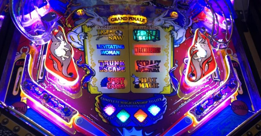 A Cover on LED Pinball Machine lights